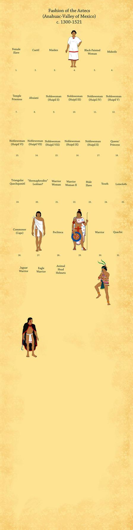 Aztec Postclassic Fashion WIP by Kamazotz