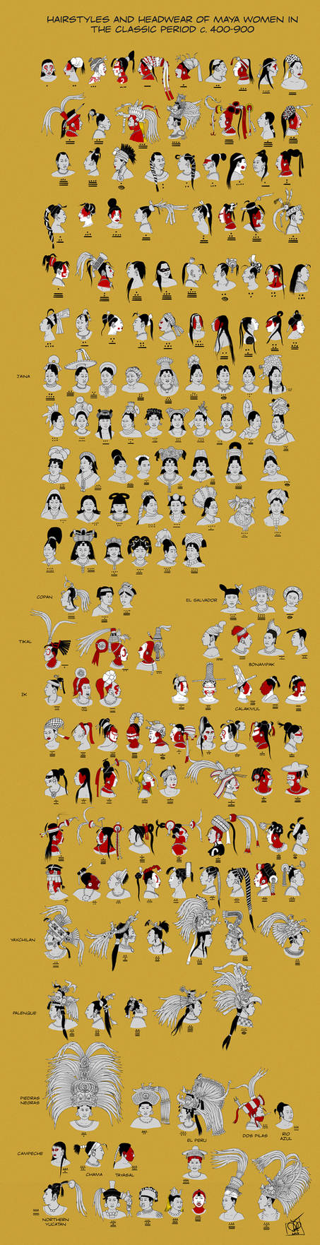 Maya Women Hairstyles of the Classic Period by Kamazotz