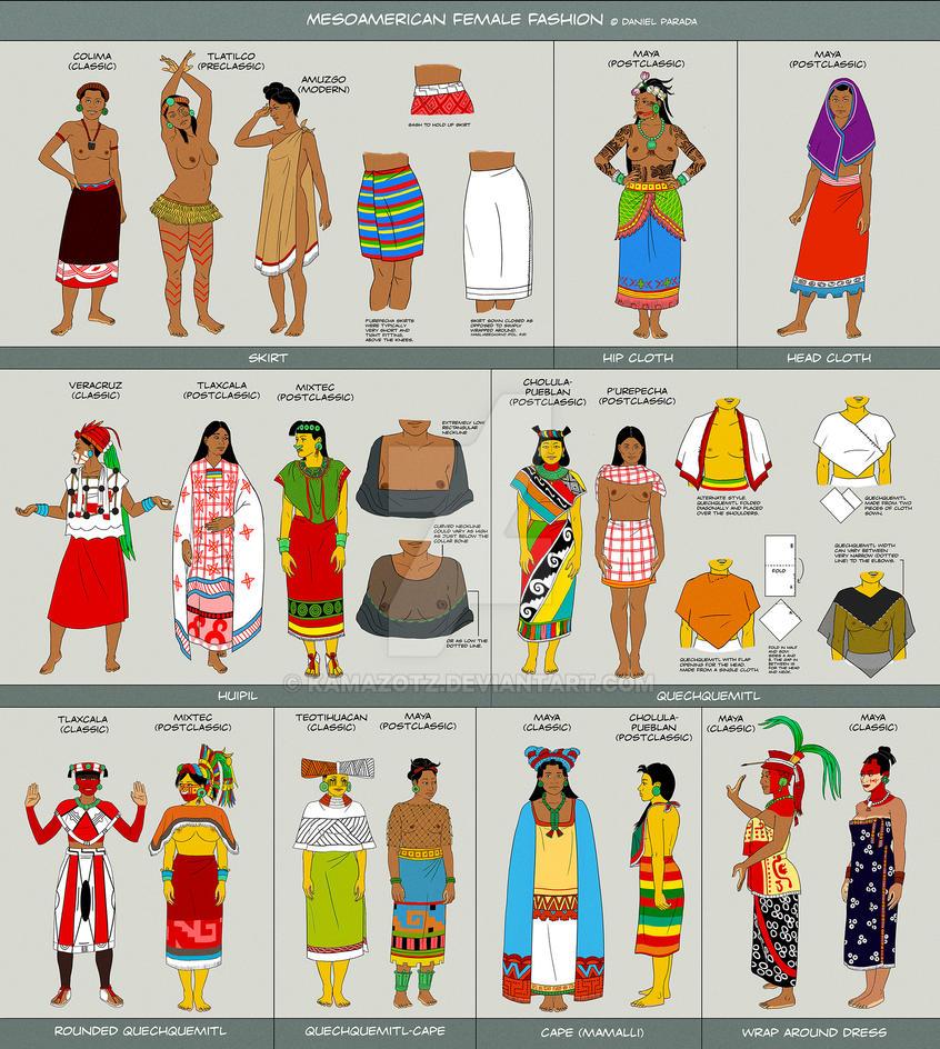 Mesoamerican Female Fashion by Kamazotz