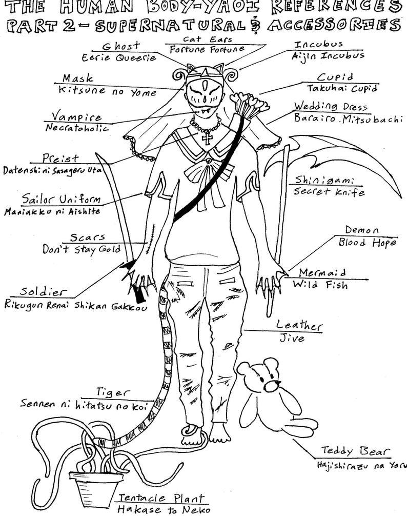 Human Body Yaoi References 2 By Sumeshiryuk On DeviantArt