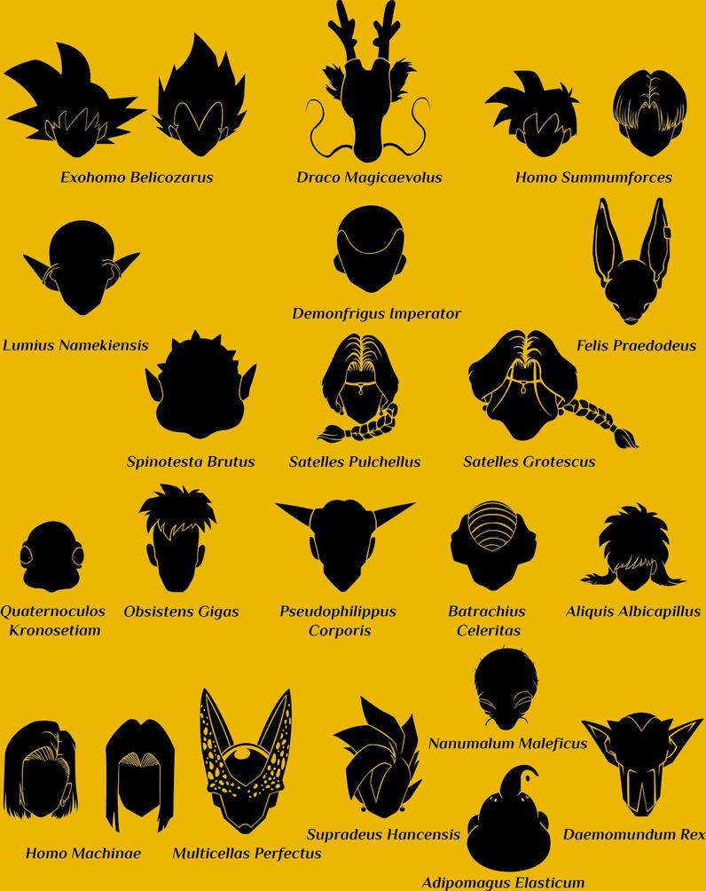 DBZ Cientific Names by Miguelhan