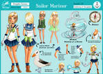 Sailor Mariner SMV reference