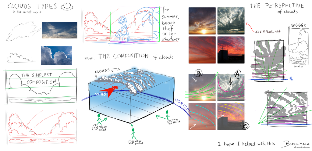 Clouds study/tutorial by Boszoli-san