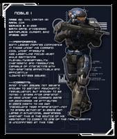 Halo Reach - CARTER- Stats by Gekko3309