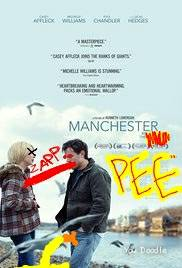 Manchester by the PEE!!! by The-Daily-Maff