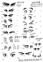 Manga-Anime Eyes Referece by darkspeeds