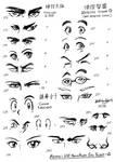 Manga-Anime Eyes Referece