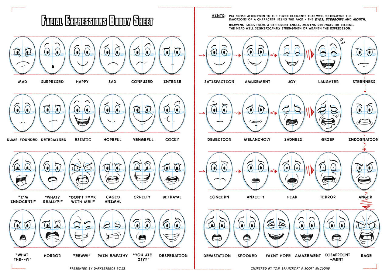 Facial Expressions Buddy Sheet for comics/cartoons by ...