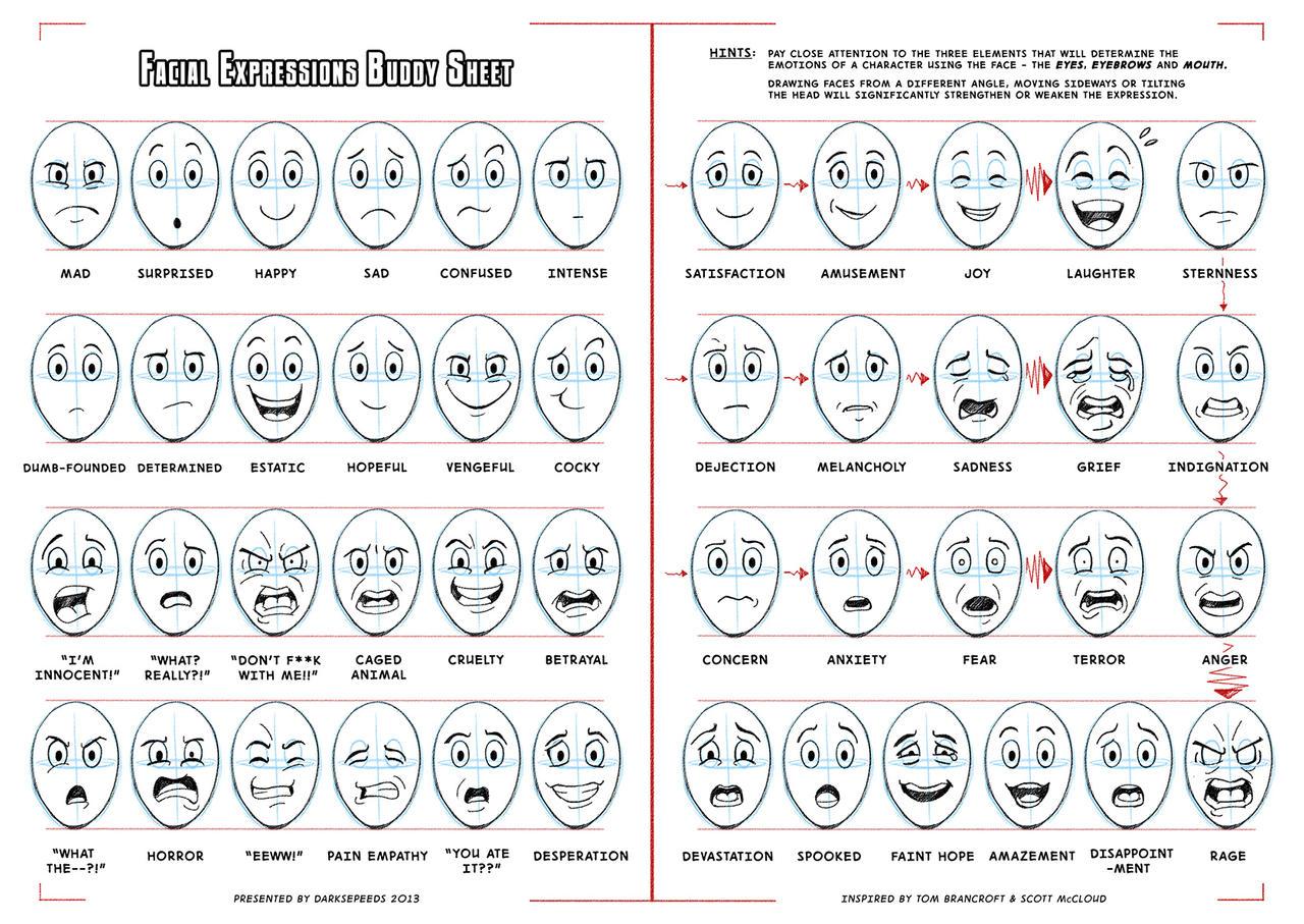 Facial Expressions Buddy Sheet for comics/cartoons