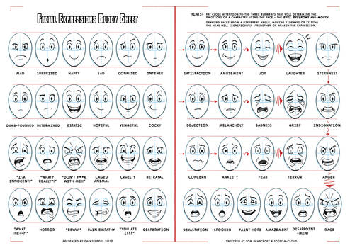 Facial Expressions Buddy Sheet for comics/cartoons