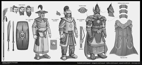 Cathay Units Concept Art by ruoyuart