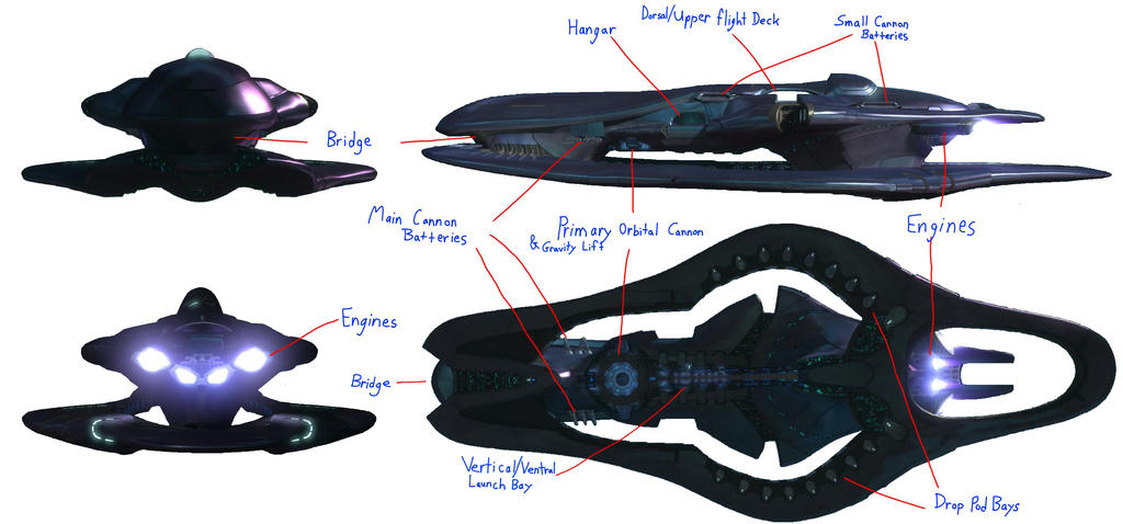 Halo 4 Covenant Vehicles