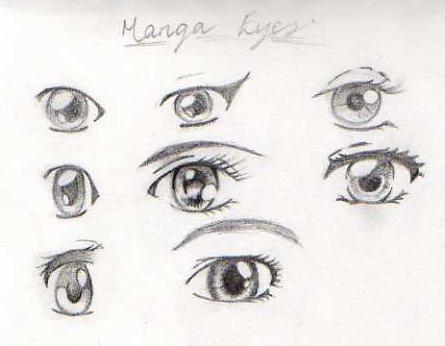 Manga eyes by Mueymue