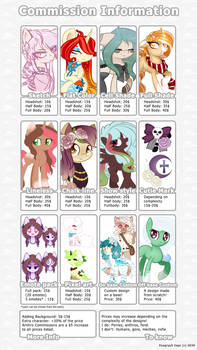 [NEW, OPEN] Commission Info 2020