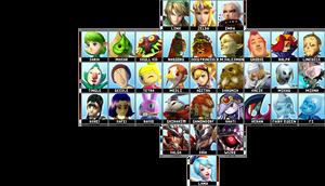Hyrule Warriors Roster