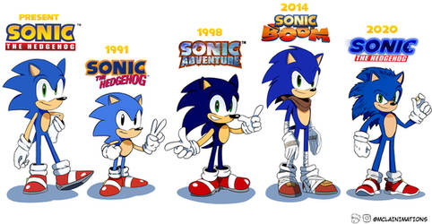 The Blue Hedgehogs of all Places.