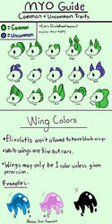 Elixolotl Ear and Wing Guide (Common and Uncommon) by Auradragon199