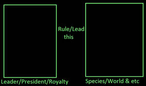 What if Leader lead meme