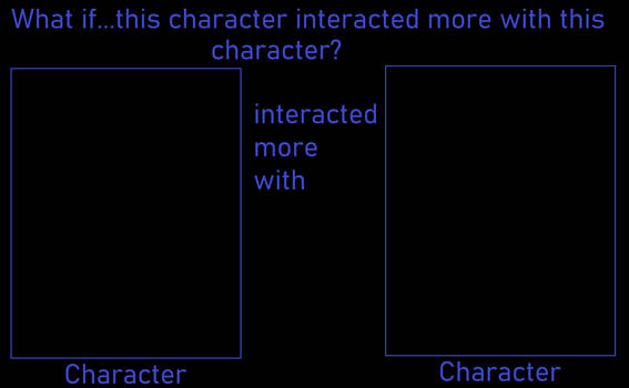 What if Character Internation more