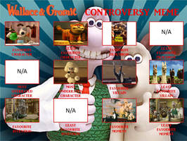 My Wallace and Gromit Controversy Meme