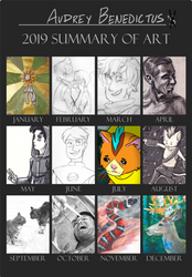 2019 Summary of Art by R-A-Enbows