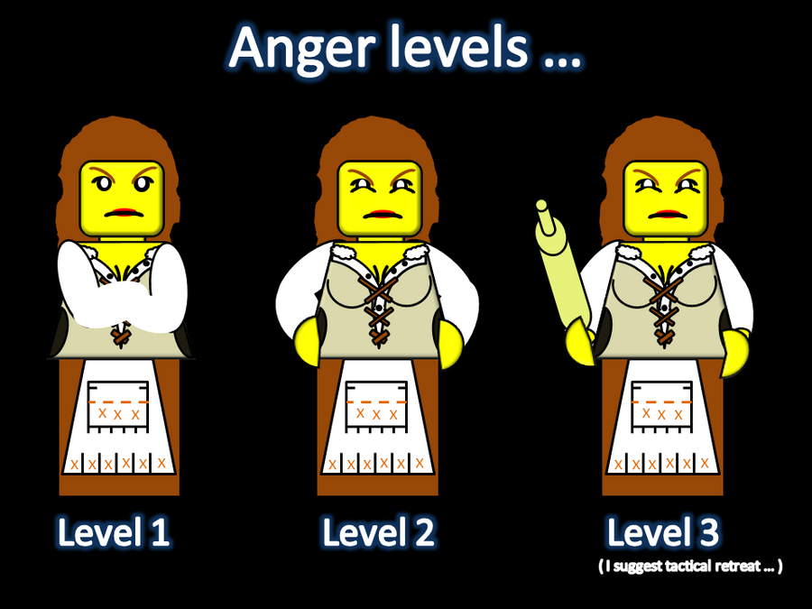 woman_angry_levels_by_ququs-d4vaqf0.png