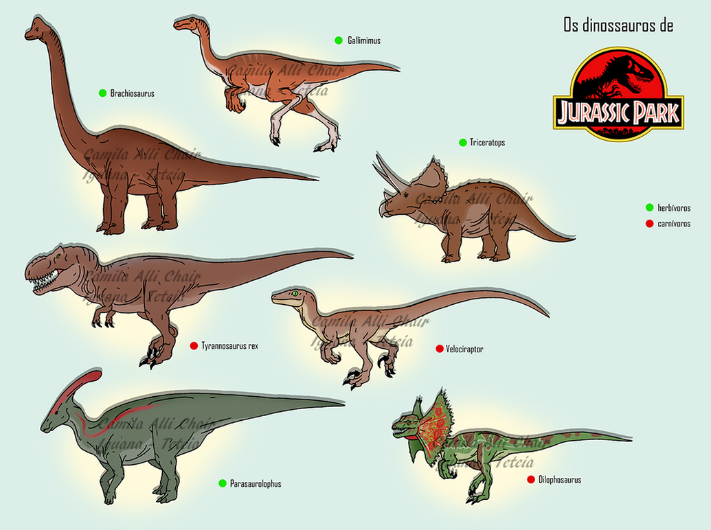 Jurassic park page 39 uncanny valley - Liste dinosaures ...