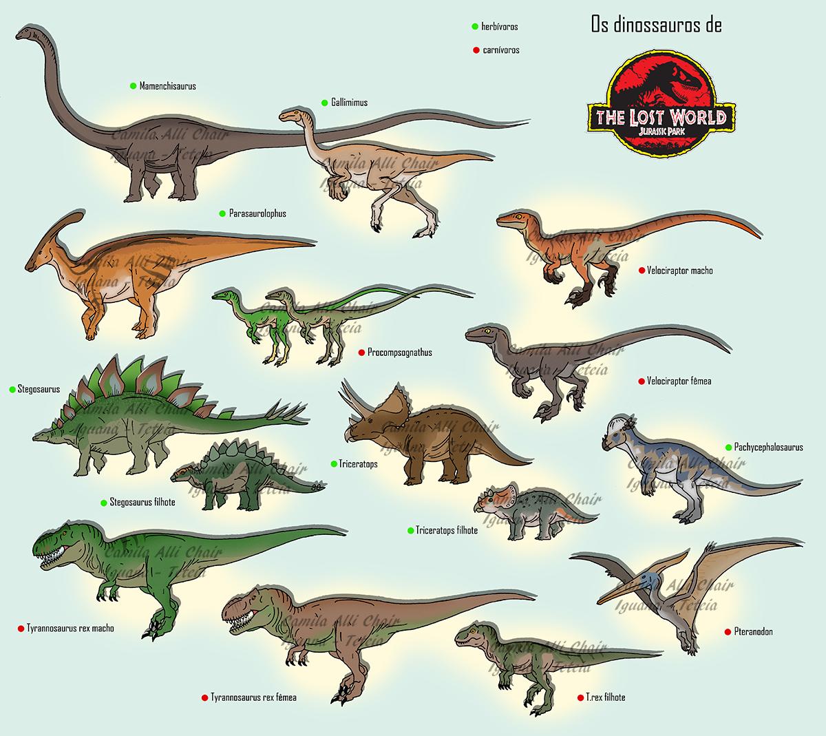 The Lost World Dinosaurs By FreakyRaptor On DeviantArt