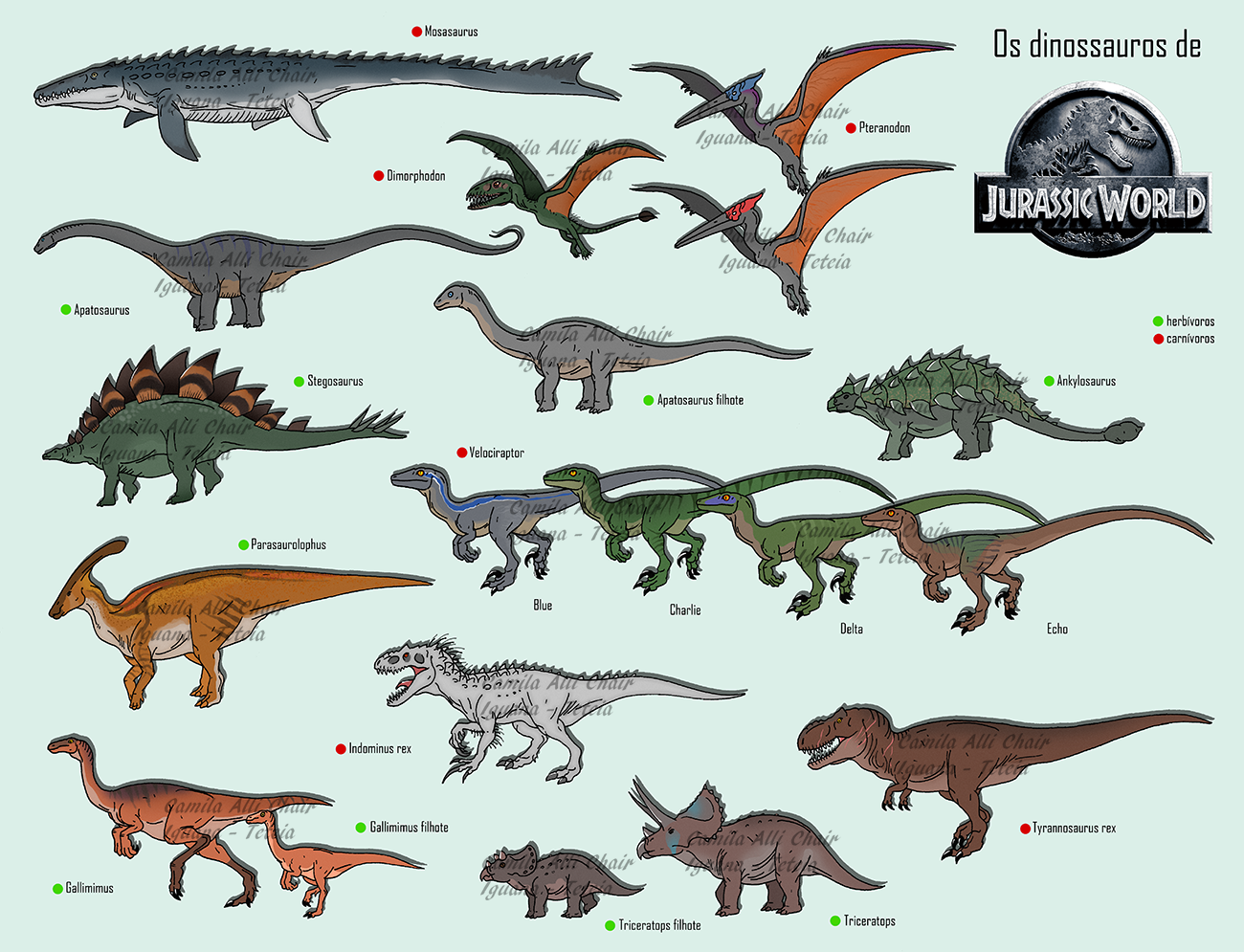 Types Of Dinosaurs In Jurassic Park 3 Images