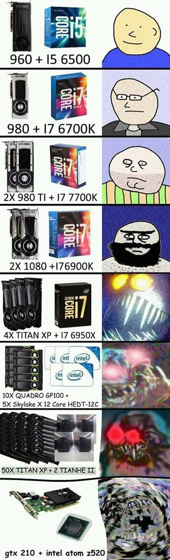 embedded_item1496070059162 by SemirulalMite
