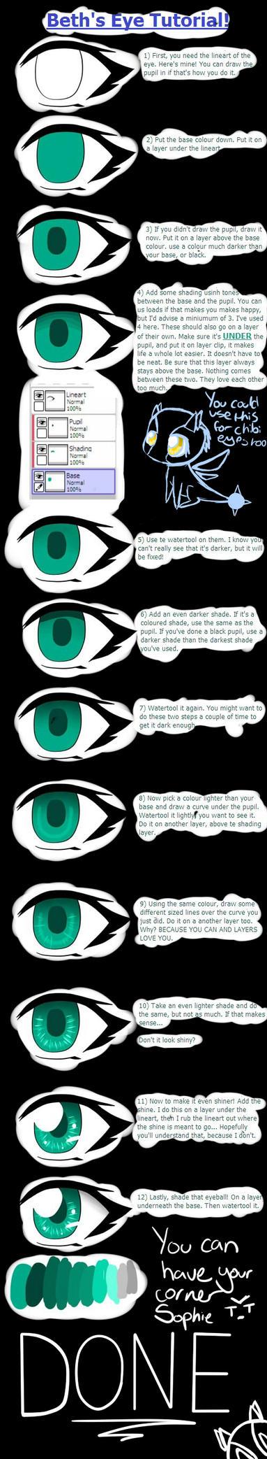Eye Tutorial by IShallClawYou