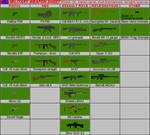 Modern Military Weapon Sheet