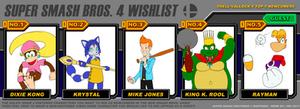 Smash Bros. Wishlist Meme
