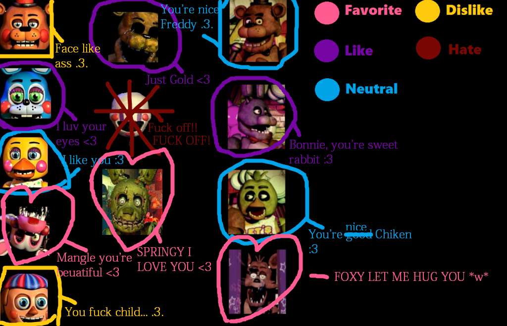 Fnaf favorite character meme by xdrosii on deviantart