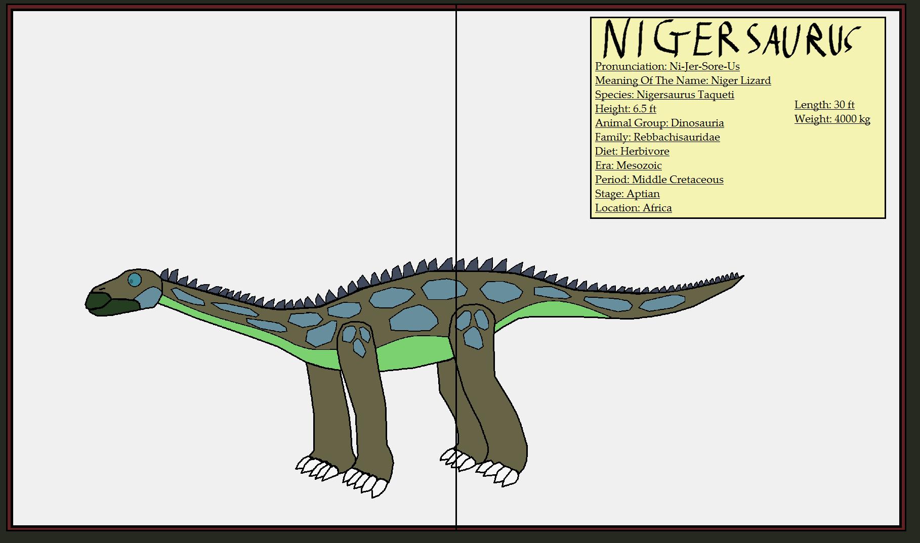 Dinatheen P-Animal Info Ref: Nigersaurus by Tyrannosaurus90s