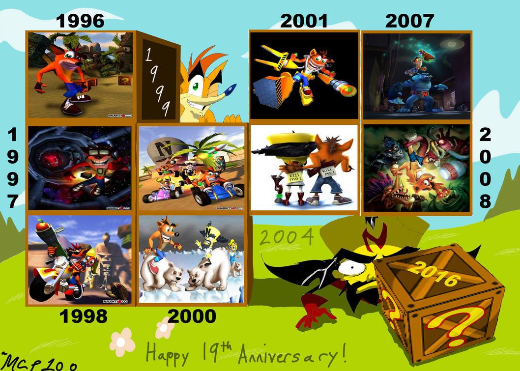 Crash Bandicoot's 19th Anniversary by mcp100