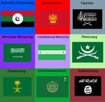 Ideological Saudi Arabia Flag