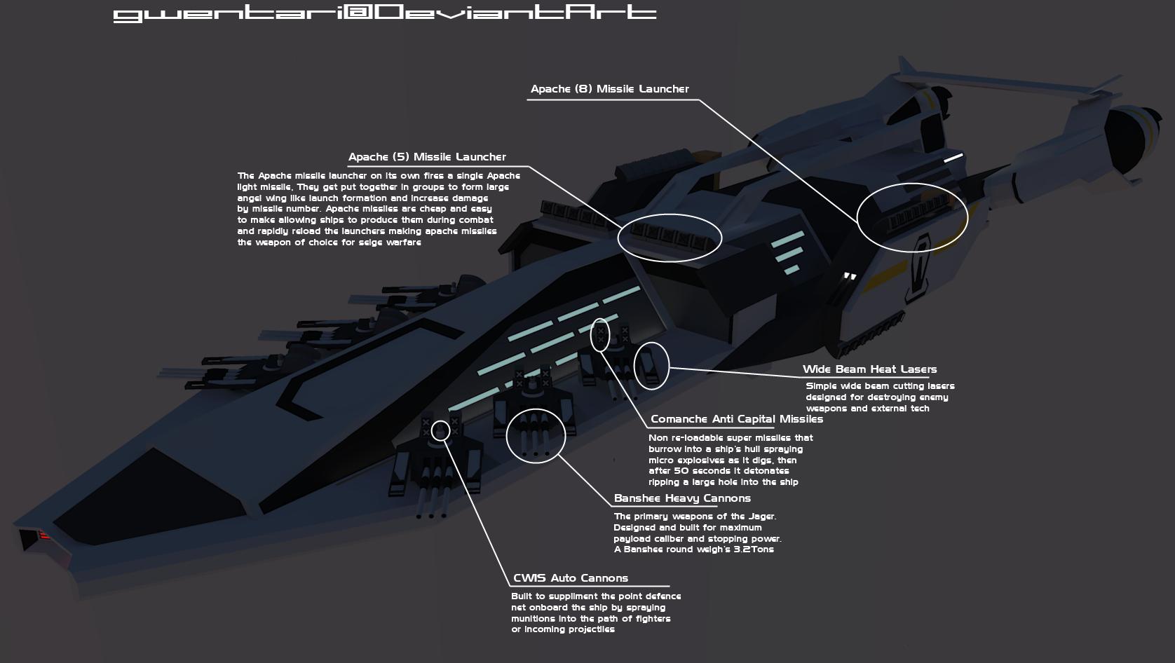 Jager Class Battleship [Terrans] by Gwentari