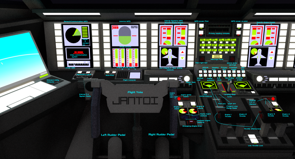 Jantoi Lower Instrument and Control Panels by Gwentari