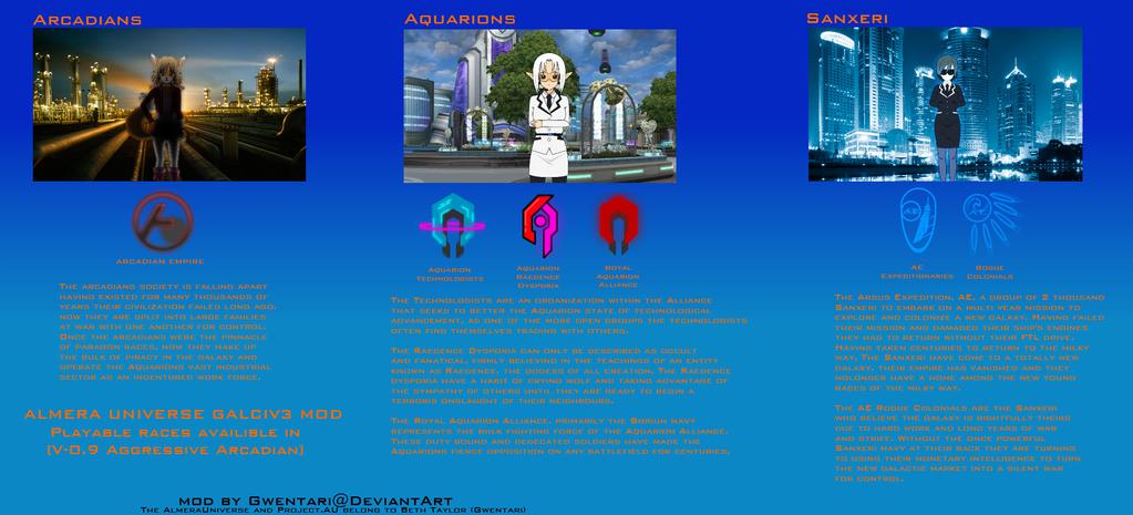 AU Mod Playable Races in 0.9 by Gwentari
