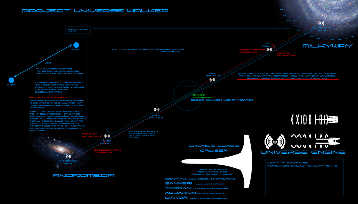 Project Universe Walker by Gwentari