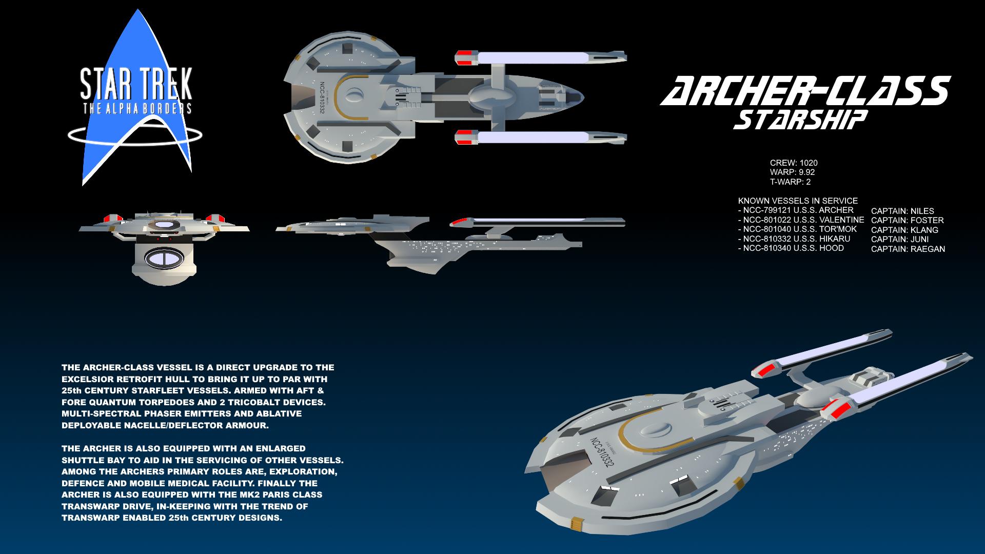 Archer Class Ortho by Gwentari