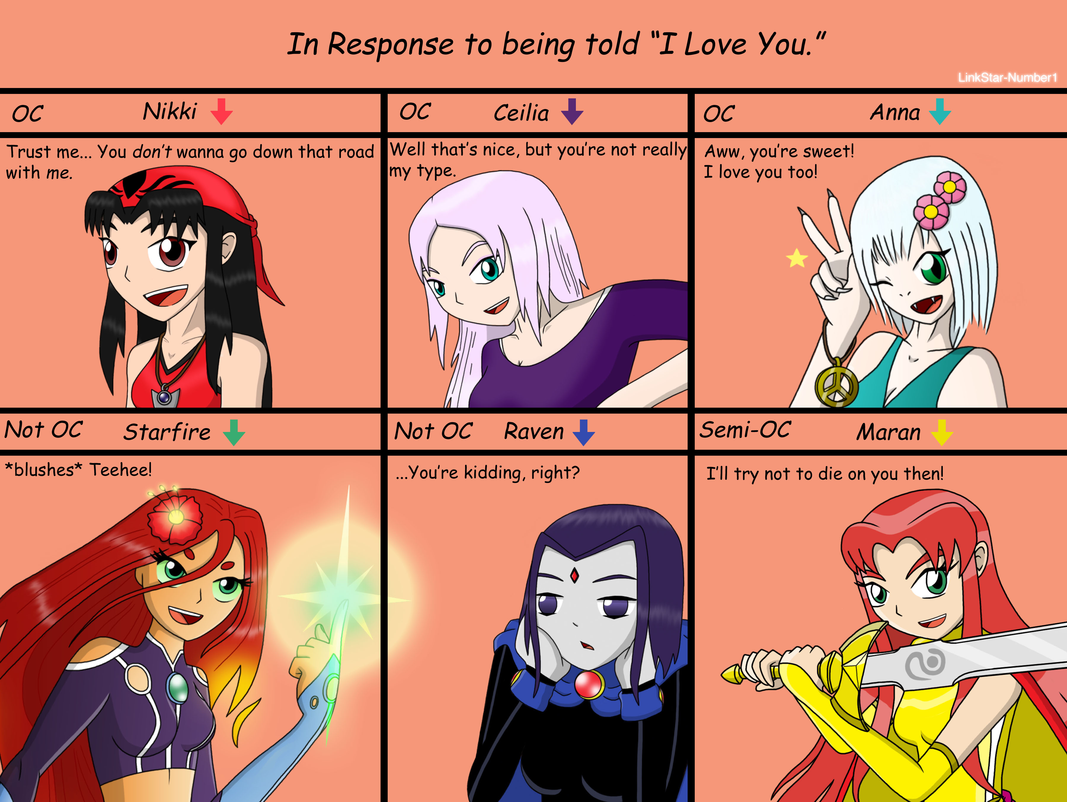 Character Meme - I Love You by LinkStar-Number1 on DeviantArt Zelda In Response To Being Told