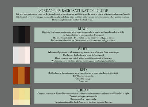 Nordanner: Screen Saturation Guide