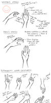 Ember Tutorial: How to Draw Hands and Gloves