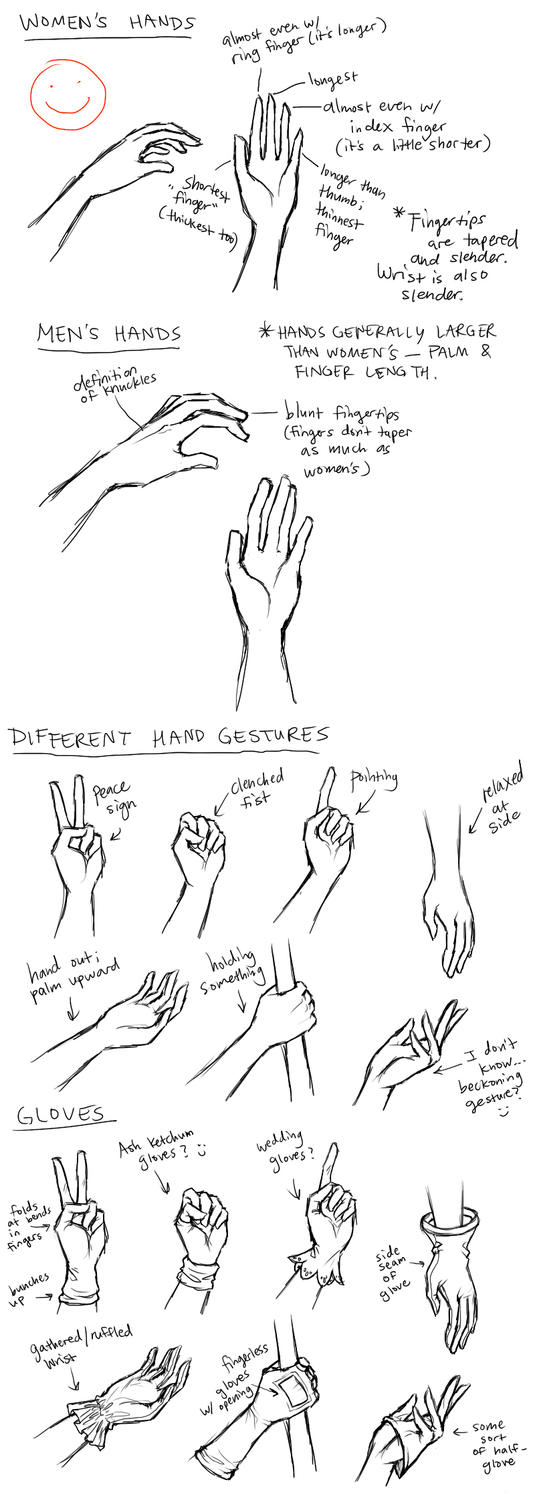 Ember Tutorial: How to Draw Hands and Gloves by ember-snow ...