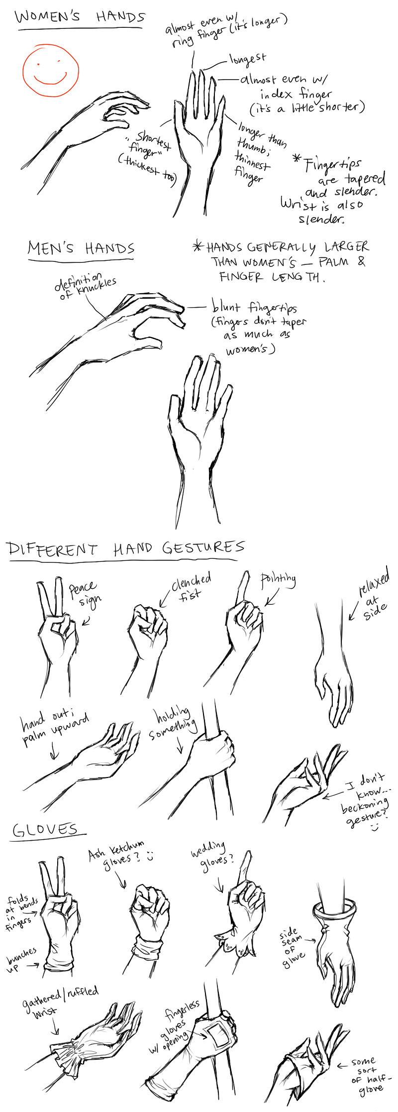 Fingerless gloves for drawing -  Ember Tutorial How To Draw Hands And Gloves By Ember Snow