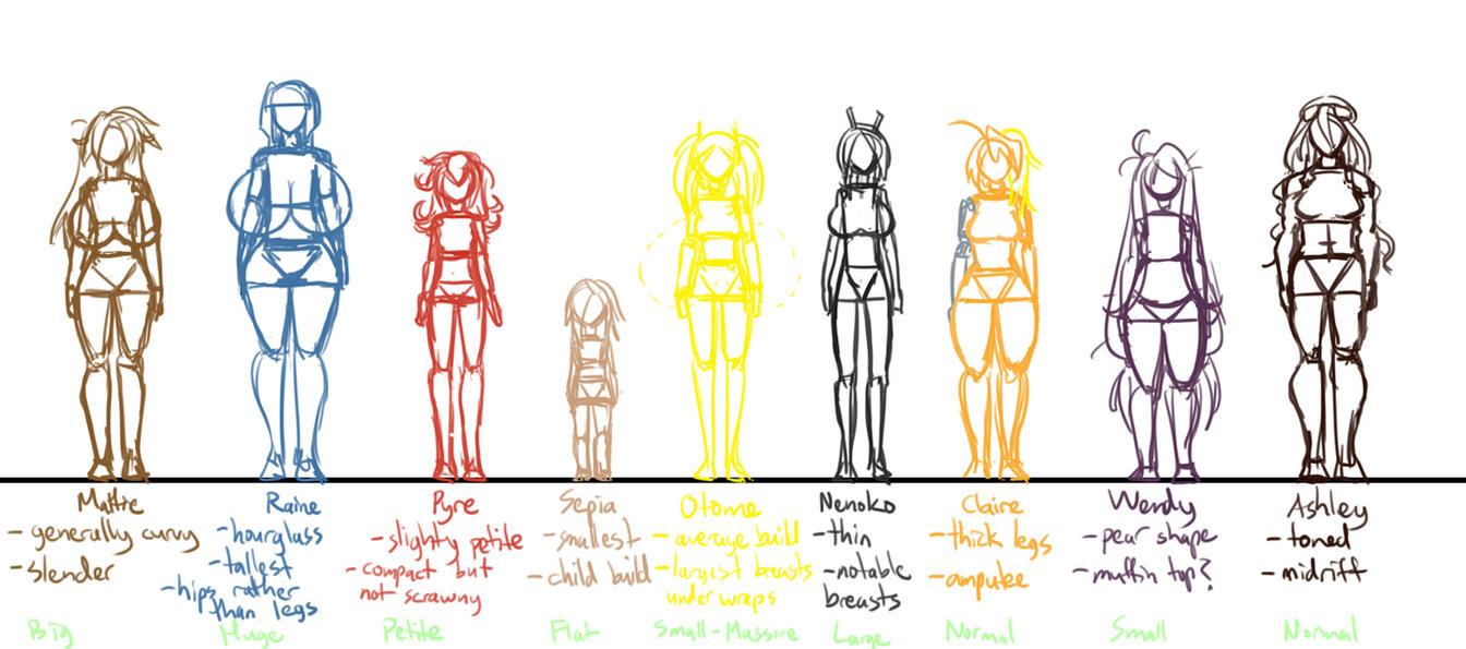 Body Build Compare Ladies By Matsu Sensei On Deviantart