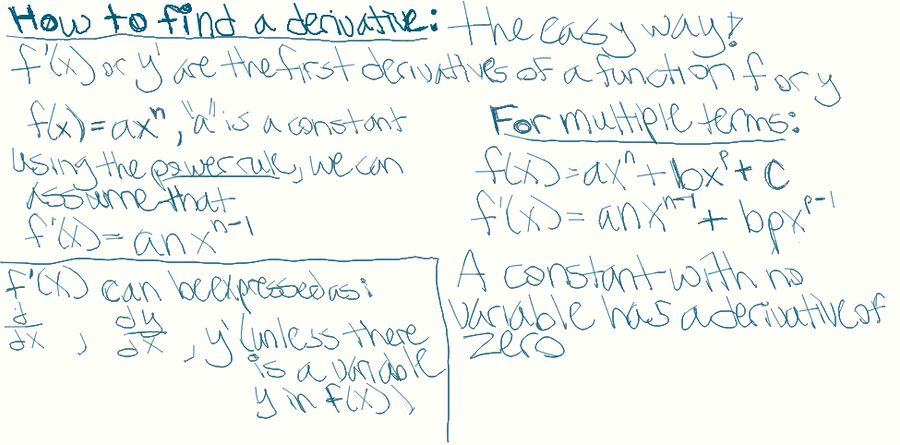 how to find the minimum of a derivative