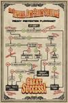 IAPS Poster-Flowchart